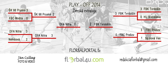 play-off2-zeny2014