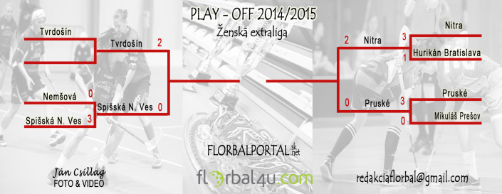 play-off-zeny-2015c
